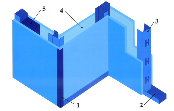 Drywall Partition On Blueprint : Drywall partition system high quality